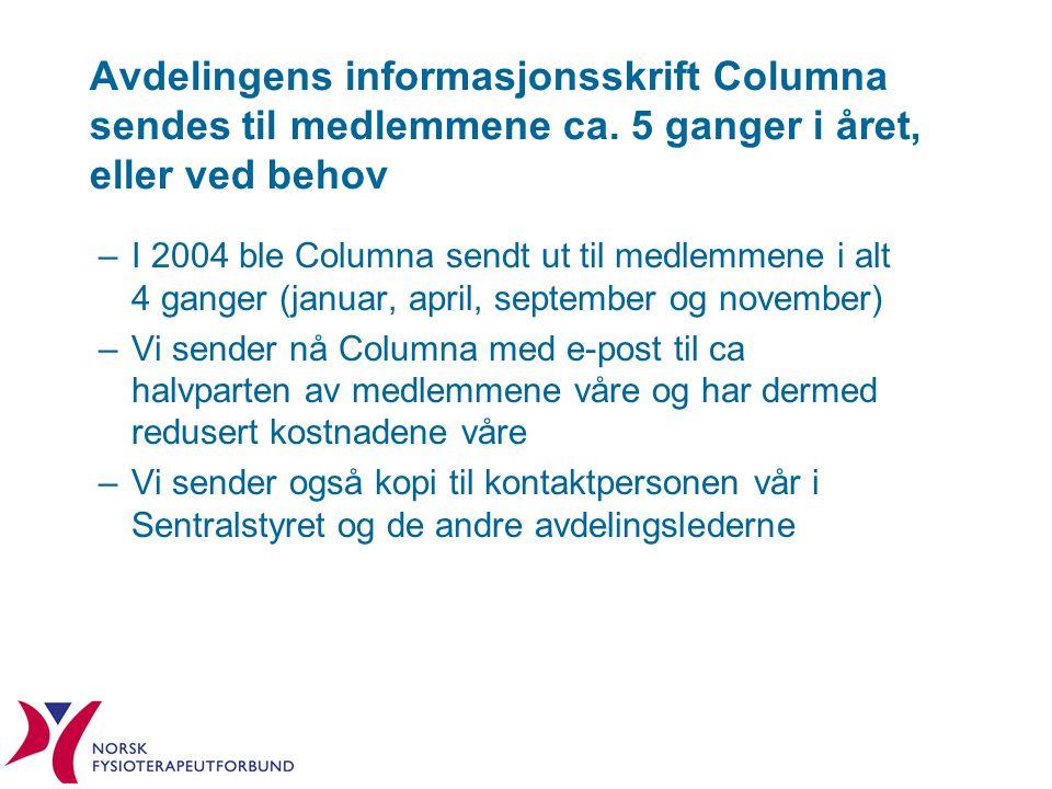 Avdelingens informasjonsskrift Columna sendes til medlemmene ca