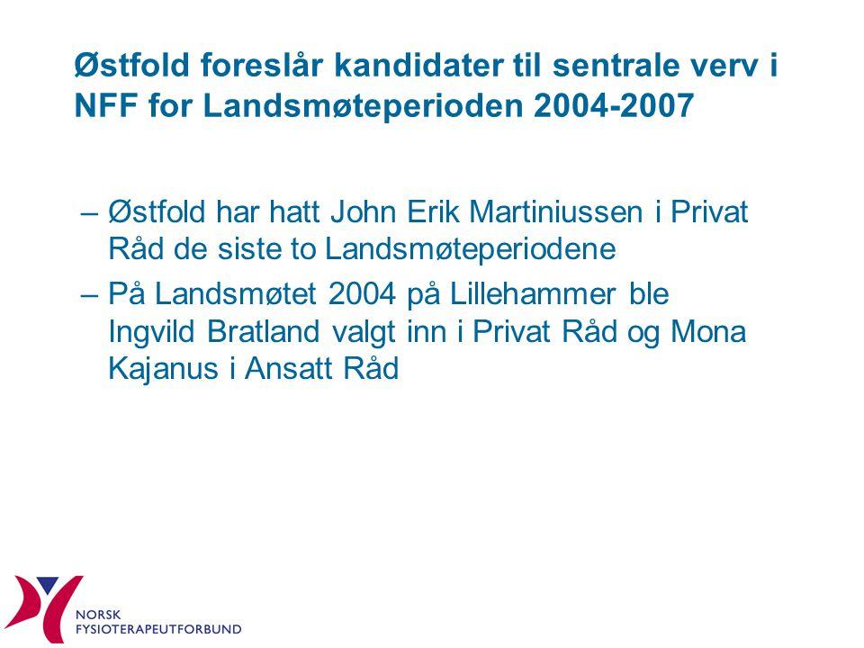 Østfold foreslår kandidater til sentrale verv i NFF for Landsmøteperioden 2004-2007