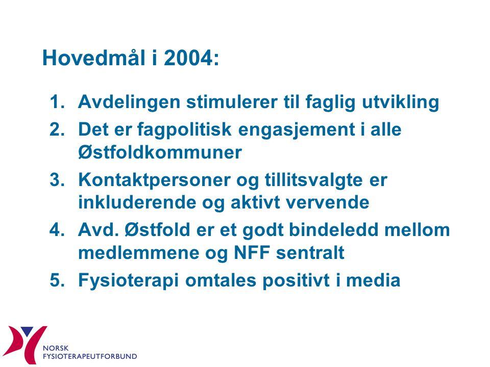 Hovedmål i 2004: Avdelingen stimulerer til faglig utvikling
