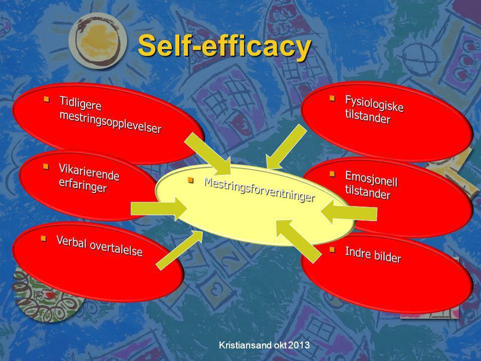 Self-efficacy Fysiologiske tilstander Tidligere mestringsopplevelser