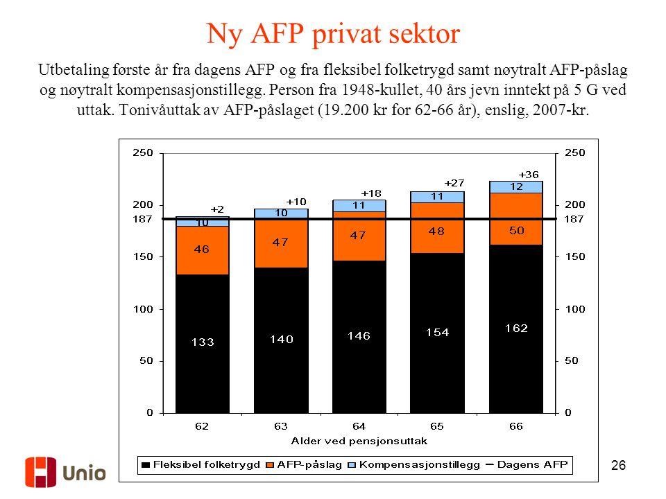 Ny AFP privat sektor Utbetaling første år fra dagens AFP og fra fleksibel folketrygd samt nøytralt AFP-påslag og nøytralt kompensasjonstillegg.