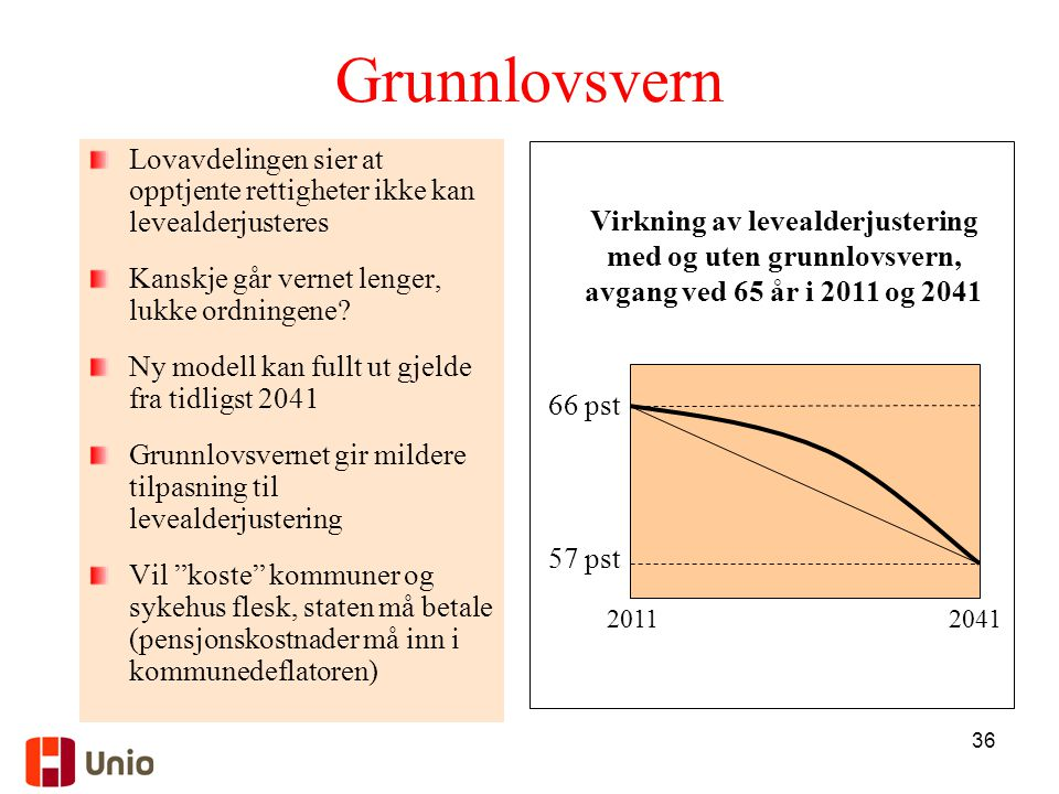 Grunnlovsvern Lovavdelingen sier at opptjente rettigheter ikke kan levealderjusteres. Kanskje går vernet lenger, lukke ordningene