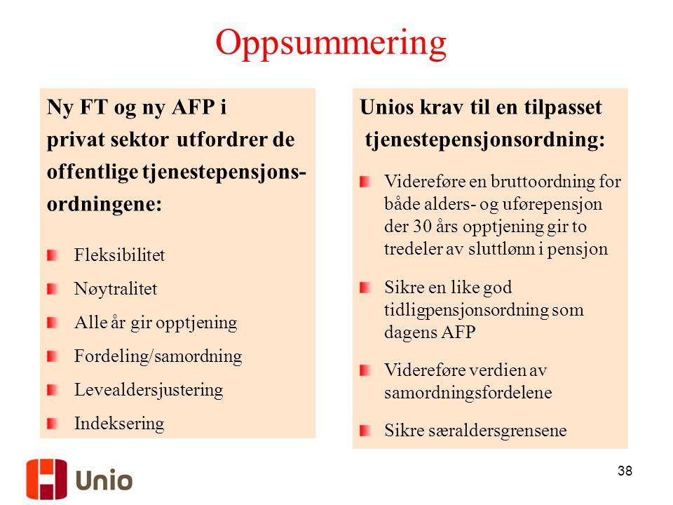 Oppsummering Ny FT og ny AFP i privat sektor utfordrer de