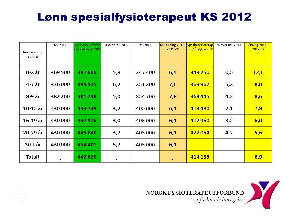 Lønn spesialfysioterapeut KS 2012