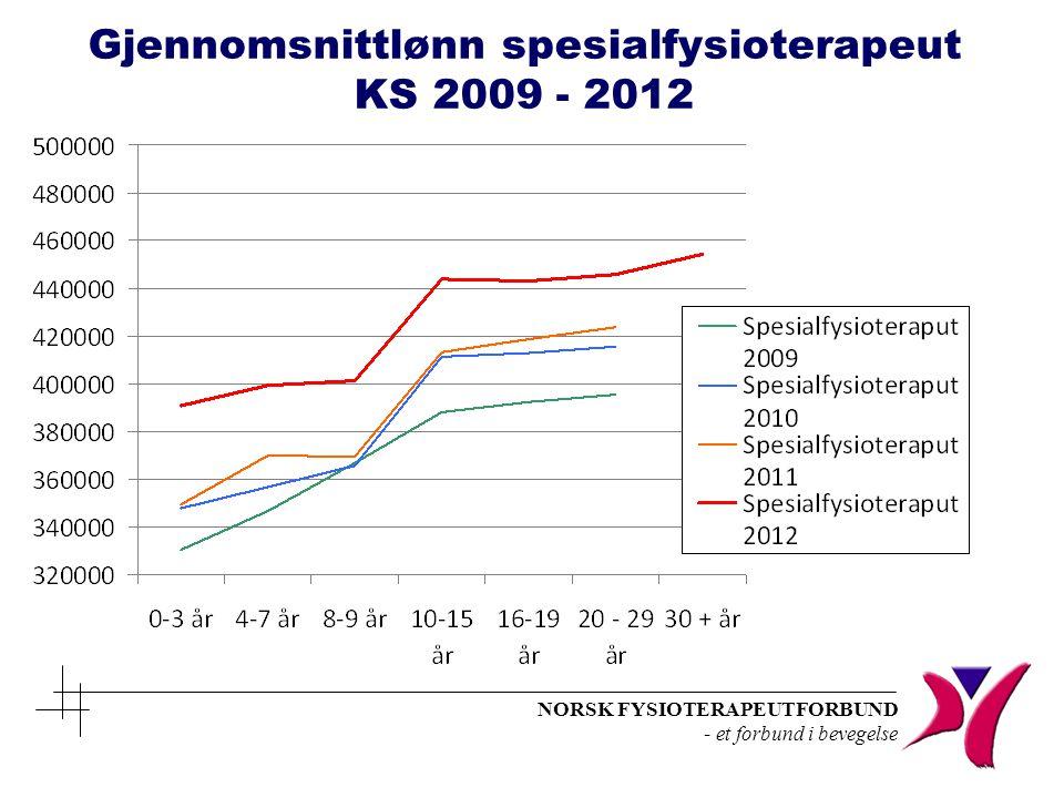 Gjennomsnittlønn spesialfysioterapeut KS 2009 - 2012