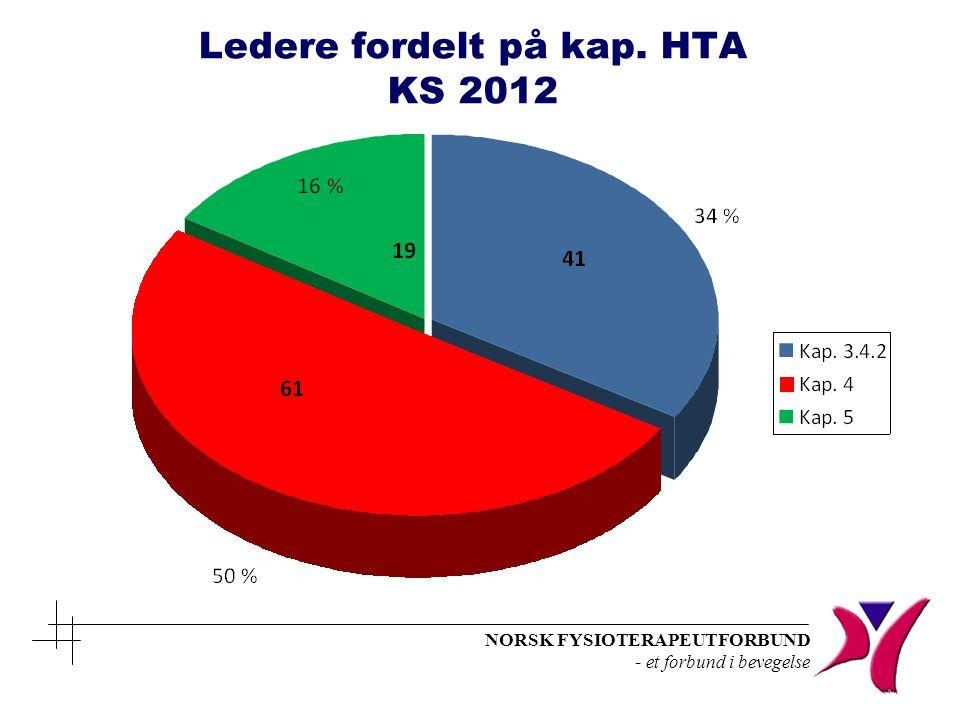 Ledere fordelt på kap. HTA KS 2012