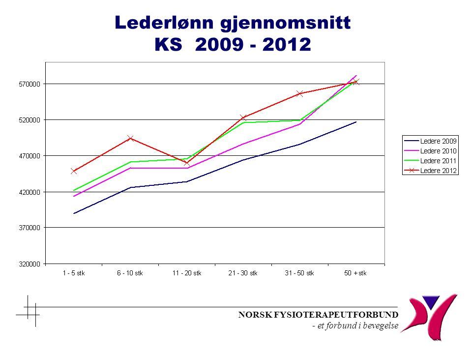Lederlønn gjennomsnitt KS 2009 - 2012