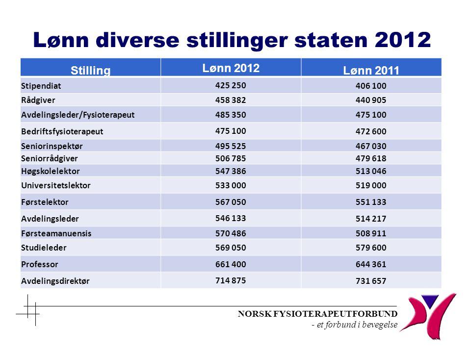 Lønn diverse stillinger staten 2012