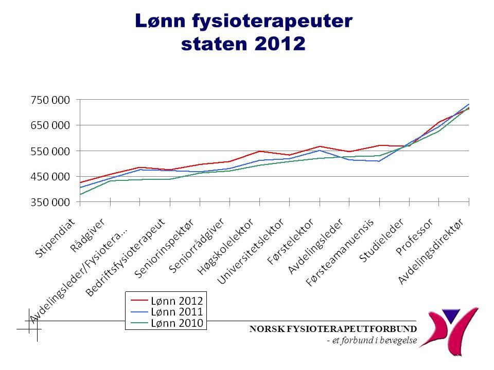 Lønn fysioterapeuter staten 2012