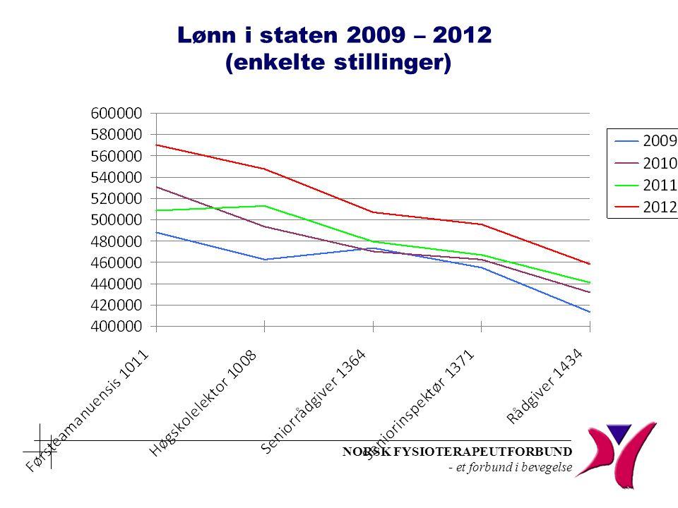 Lønn i staten 2009 – 2012 (enkelte stillinger)