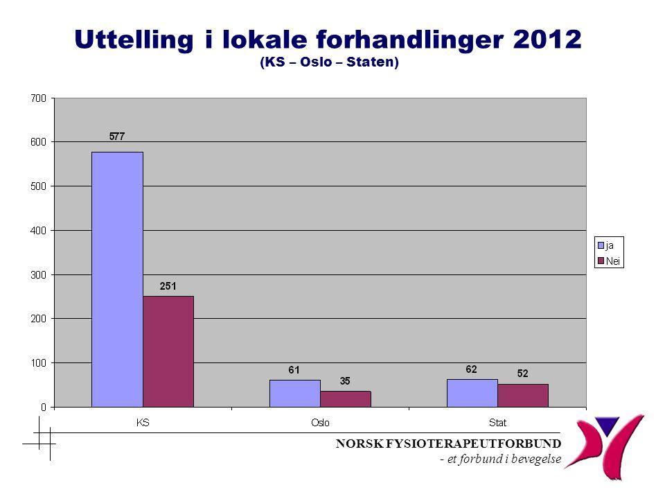 Uttelling i lokale forhandlinger 2012 (KS – Oslo – Staten)