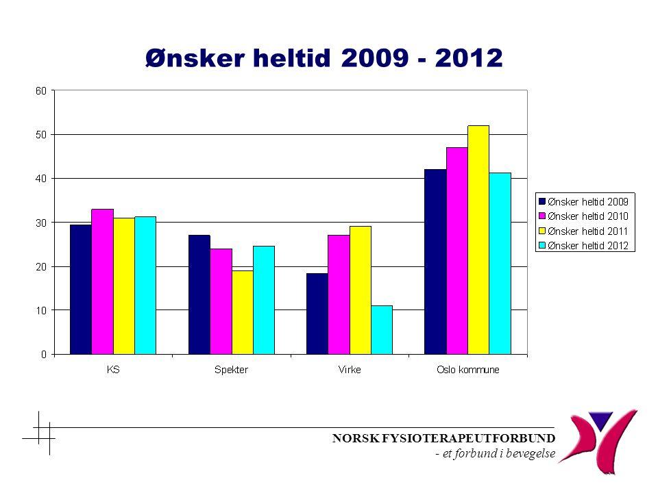 Ønsker heltid 2009 - 2012