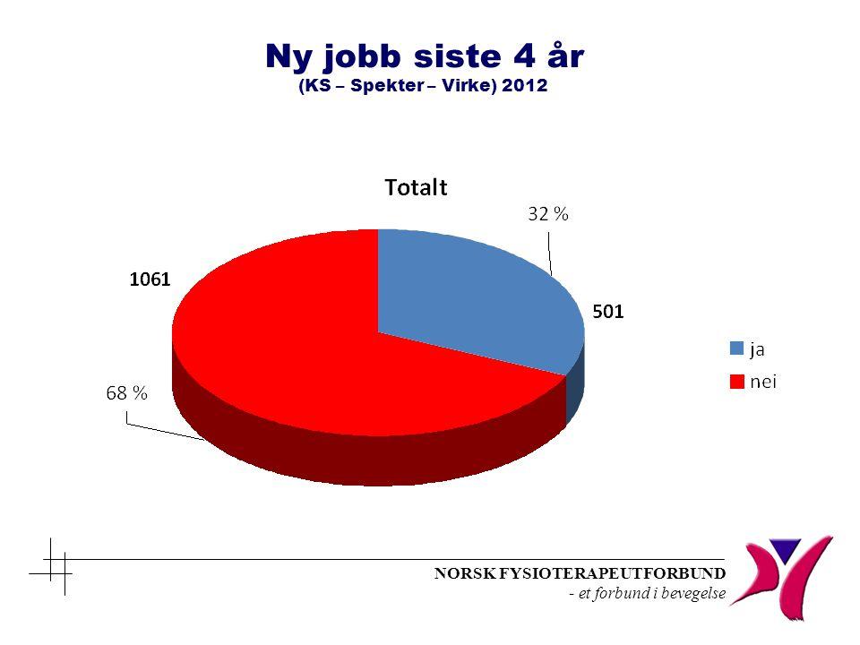 Ny jobb siste 4 år (KS – Spekter – Virke) 2012