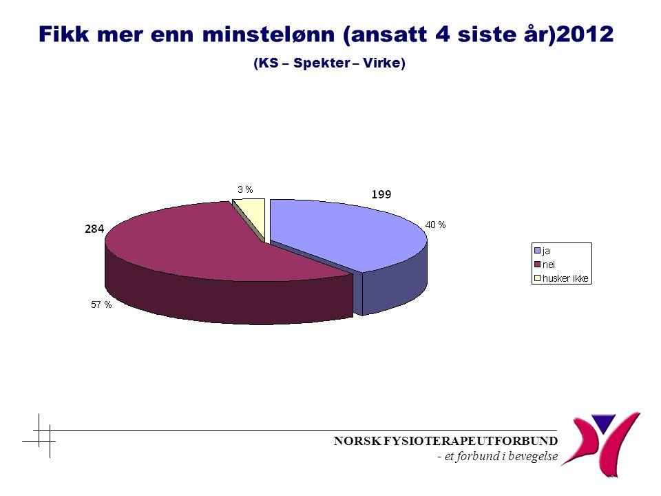 Fikk mer enn minstelønn (ansatt 4 siste år)2012 (KS – Spekter – Virke)