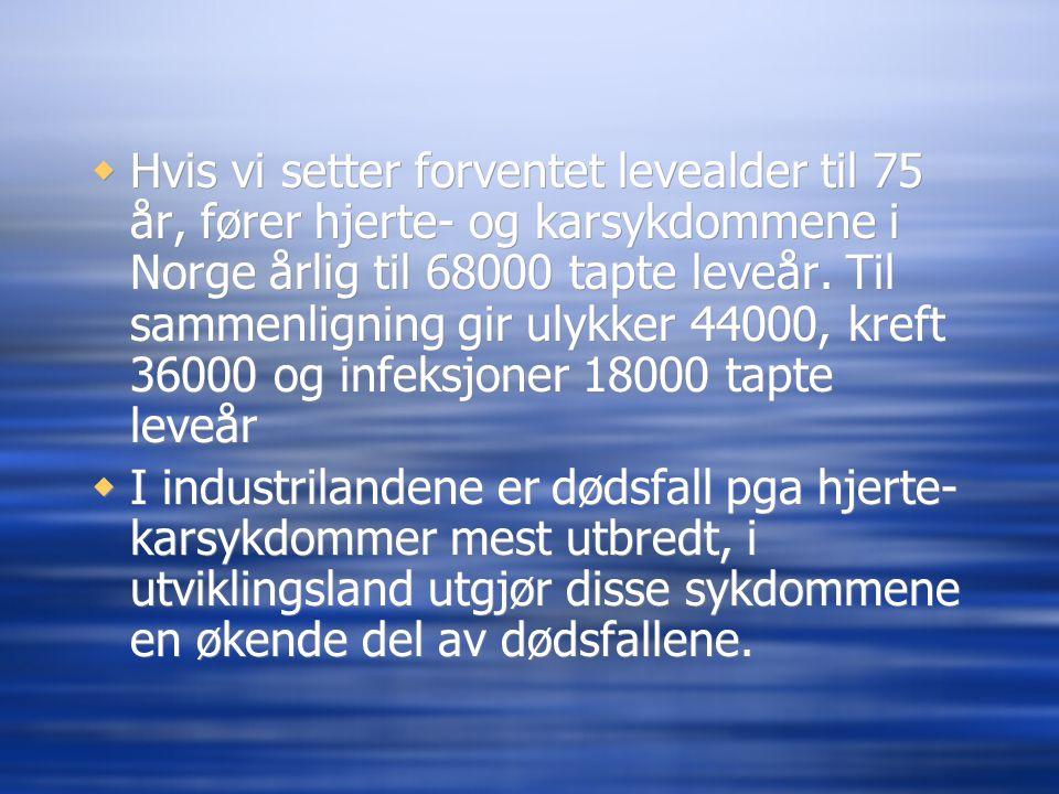 Hvis vi setter forventet levealder til 75 år, fører hjerte- og karsykdommene i Norge årlig til 68000 tapte leveår. Til sammenligning gir ulykker 44000, kreft 36000 og infeksjoner 18000 tapte leveår