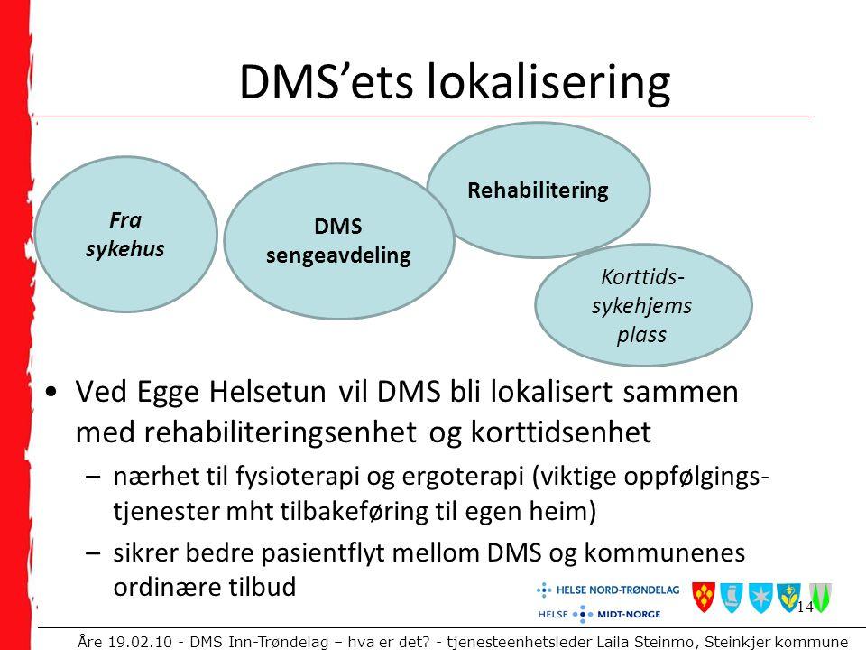 DMS'ets lokalisering Rehabilitering. Fra sykehus. DMS sengeavdeling. Korttids-sykehjems. plass.