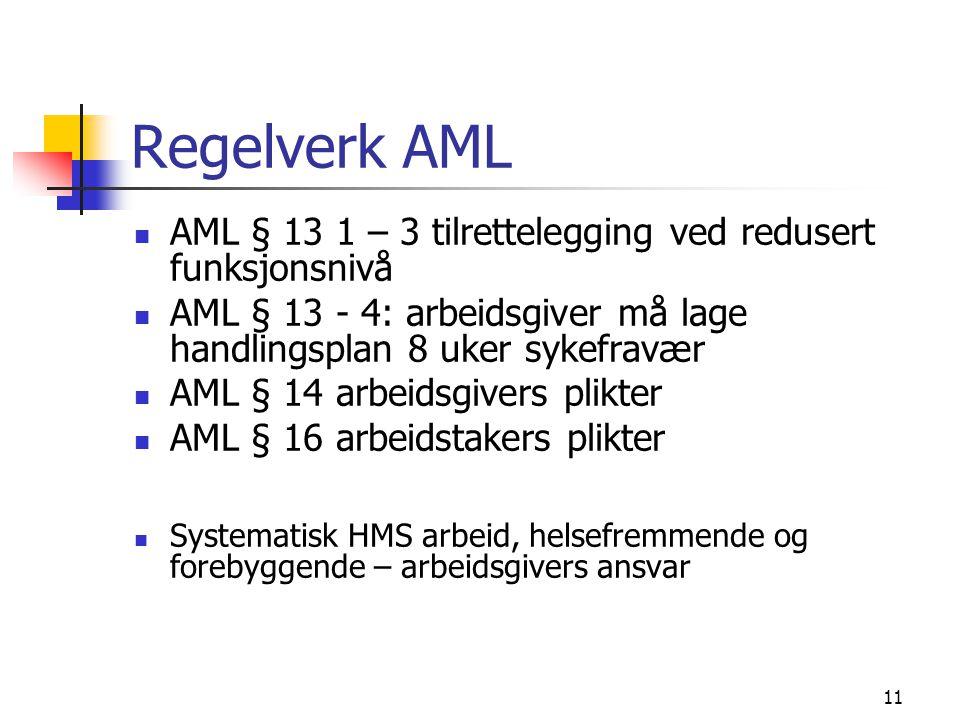 Regelverk AML AML § 13 1 – 3 tilrettelegging ved redusert funksjonsnivå. AML § 13 - 4: arbeidsgiver må lage handlingsplan 8 uker sykefravær.