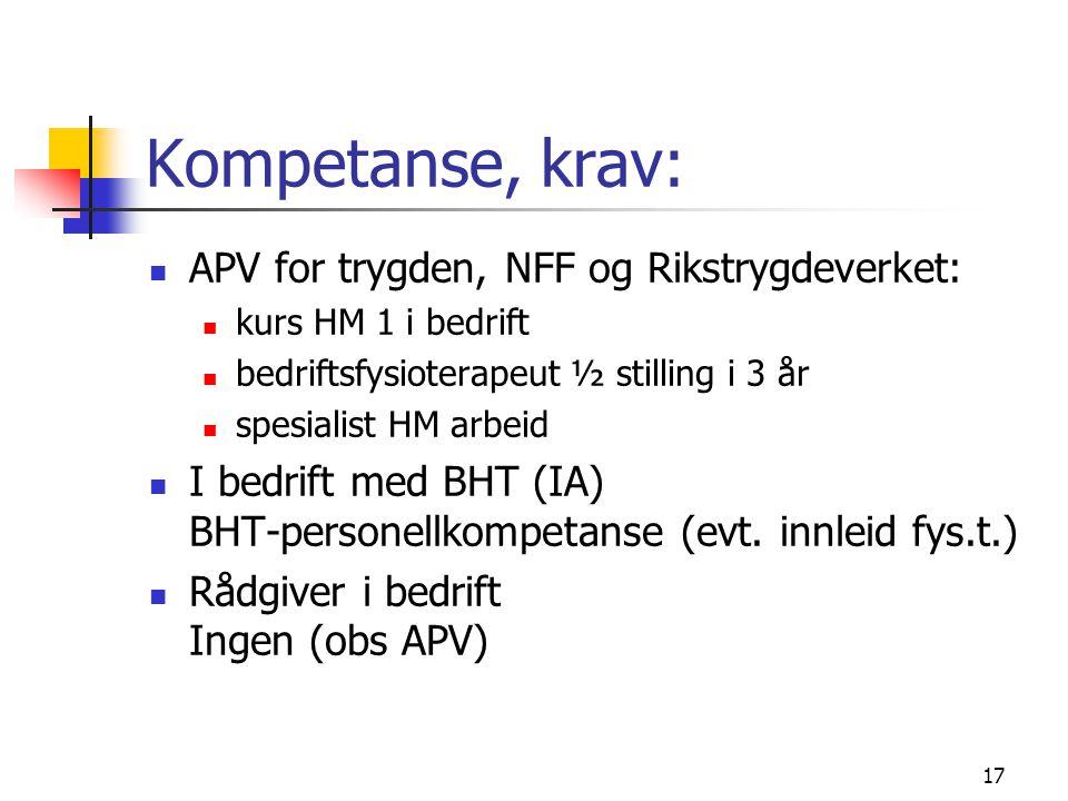 Kompetanse, krav: APV for trygden, NFF og Rikstrygdeverket: