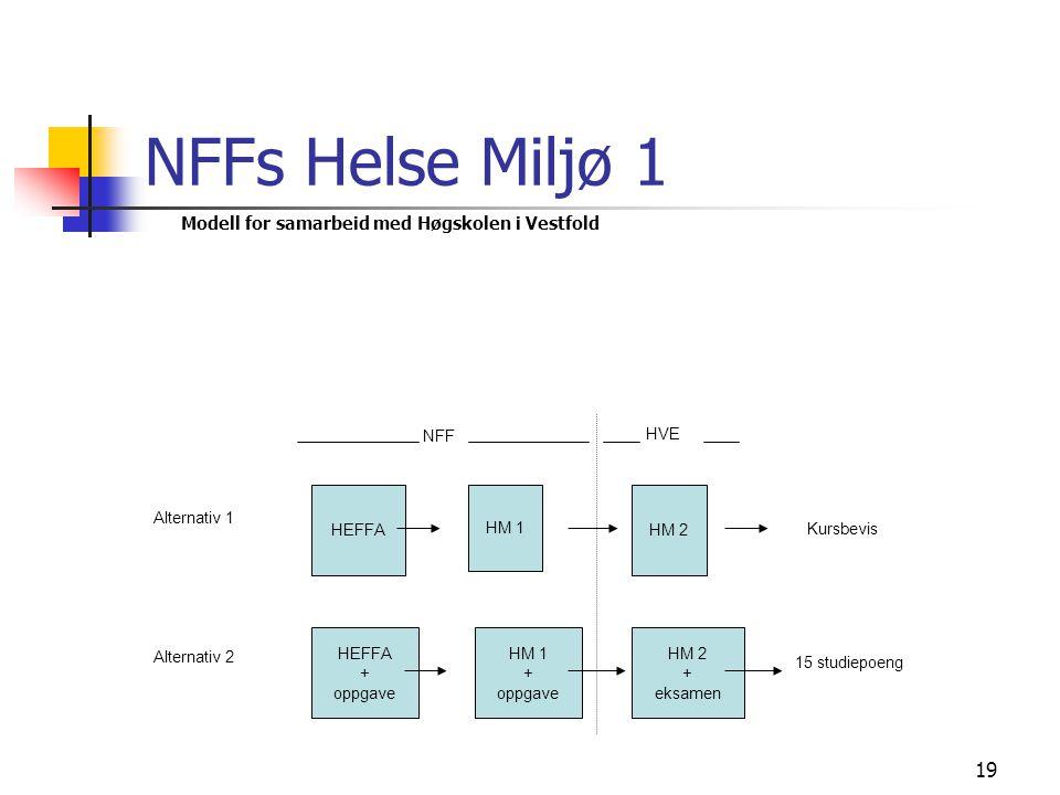 NFFs Helse Miljø 1 Modell for samarbeid med Høgskolen i Vestfold HEFFA
