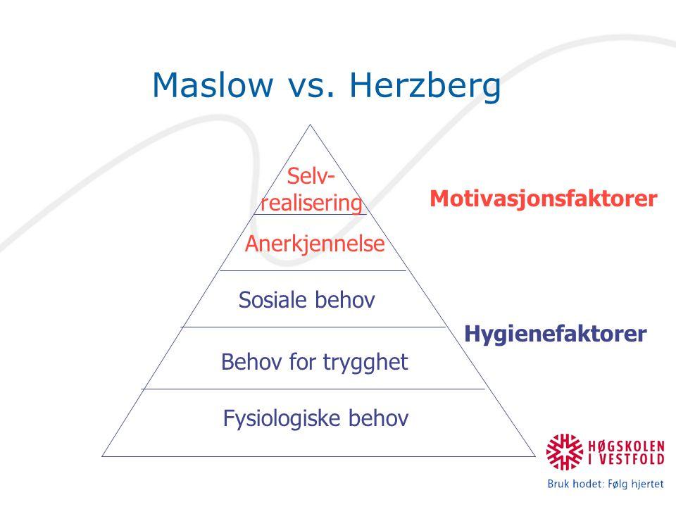 Maslow vs. Herzberg Selv- realisering Motivasjonsfaktorer