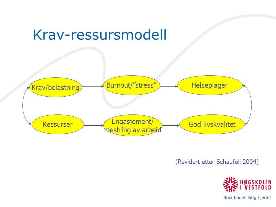 Krav-ressursmodell Burnout/ stress Helseplager Krav/belastning
