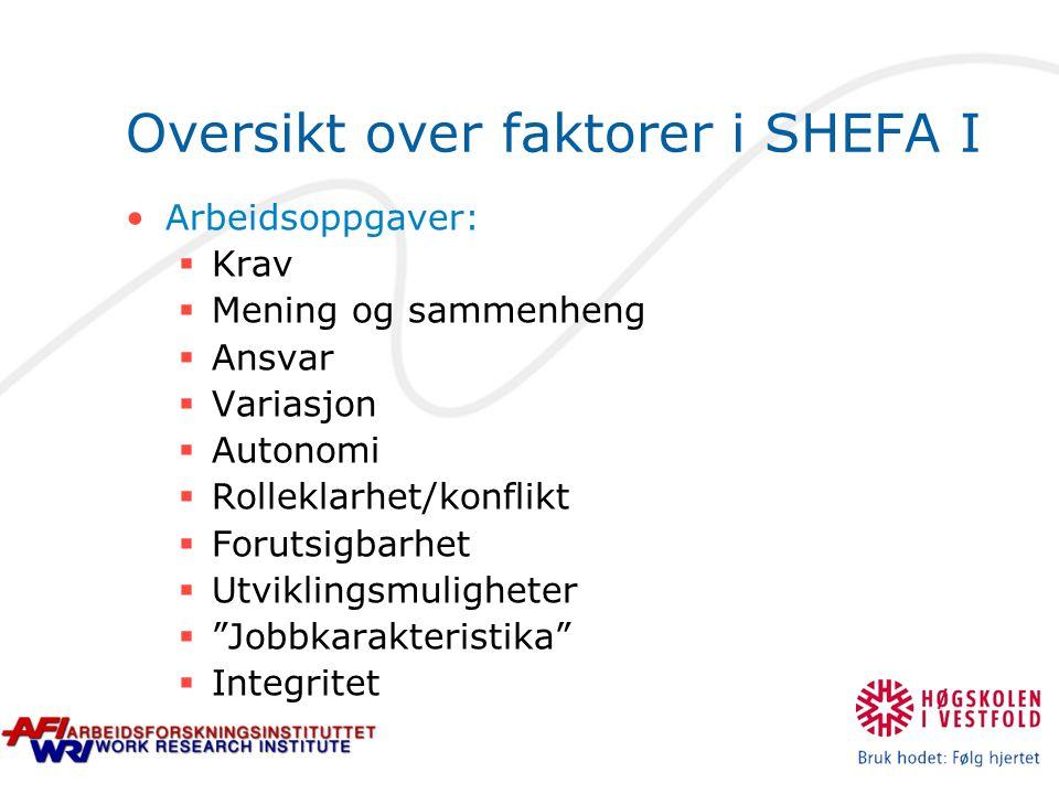 Oversikt over faktorer i SHEFA I