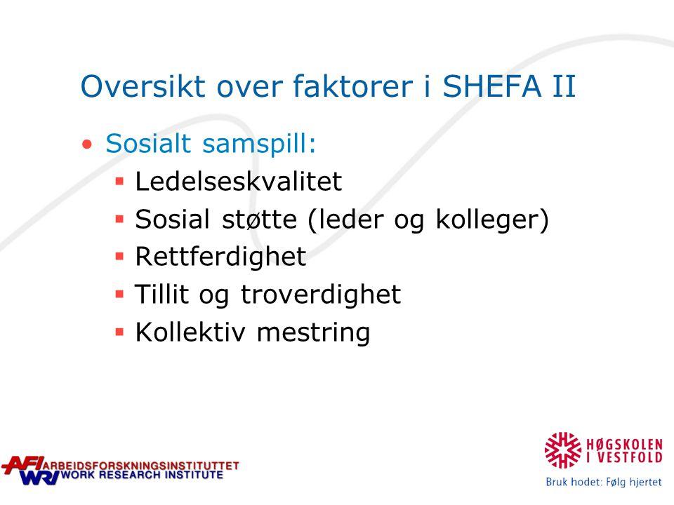 Oversikt over faktorer i SHEFA II