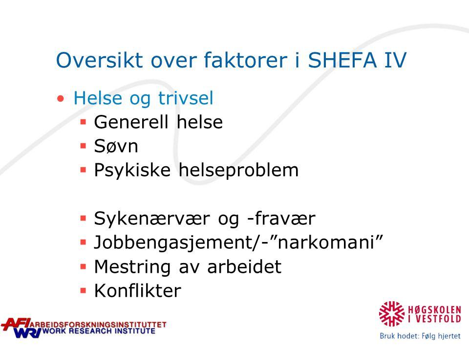 Oversikt over faktorer i SHEFA IV