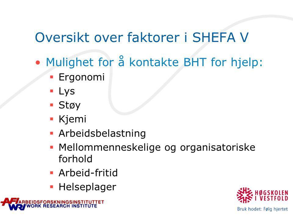 Oversikt over faktorer i SHEFA V