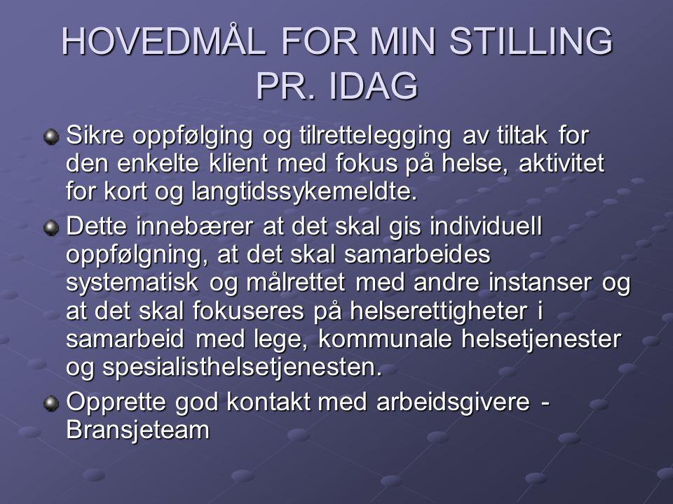 HOVEDMÅL FOR MIN STILLING PR. IDAG