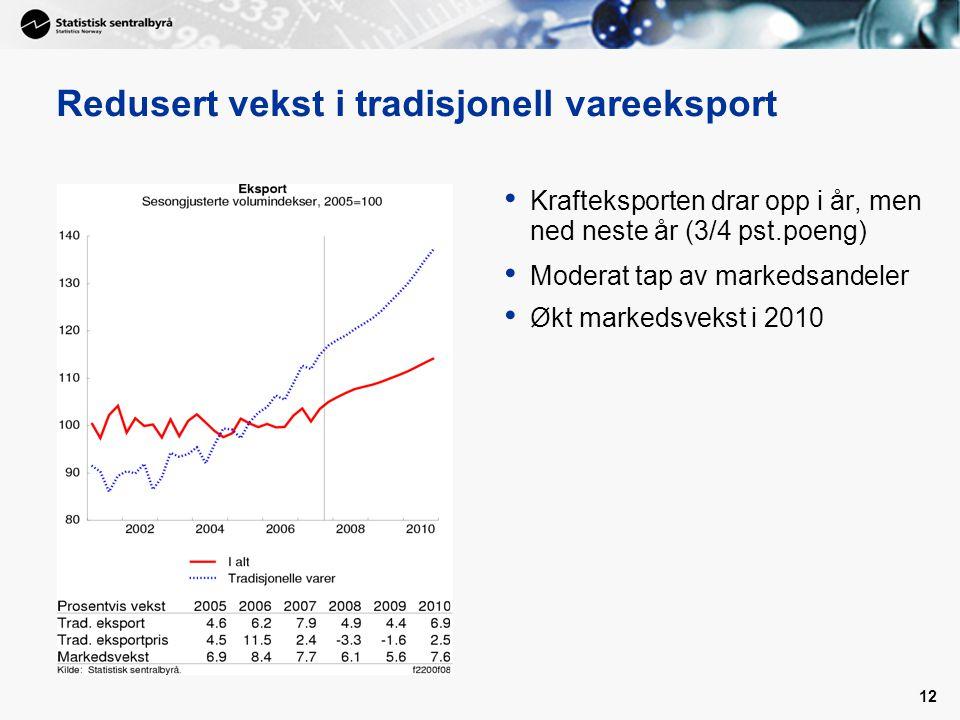 Redusert vekst i tradisjonell vareeksport