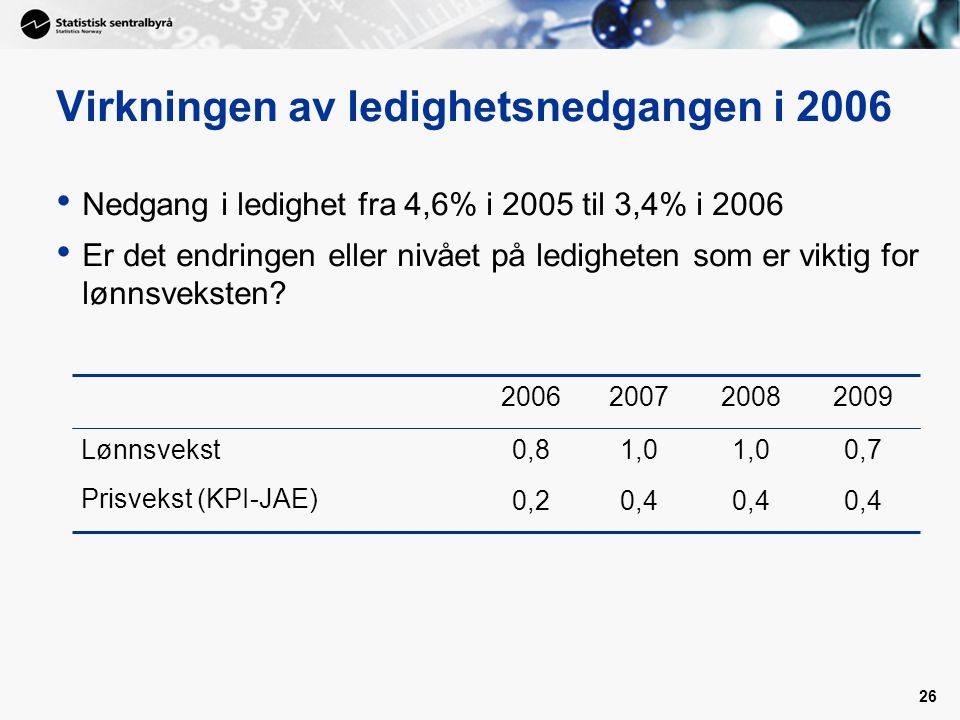 Virkningen av ledighetsnedgangen i 2006