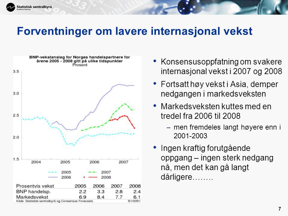 Forventninger om lavere internasjonal vekst