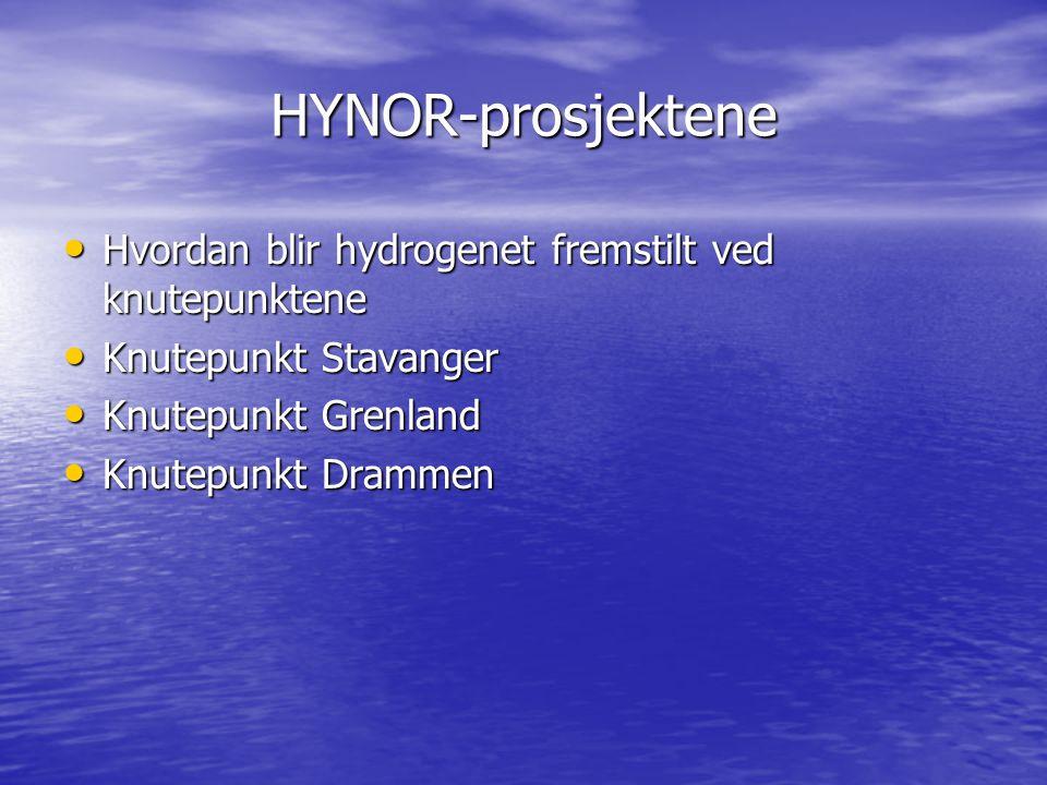 HYNOR-prosjektene Hvordan blir hydrogenet fremstilt ved knutepunktene