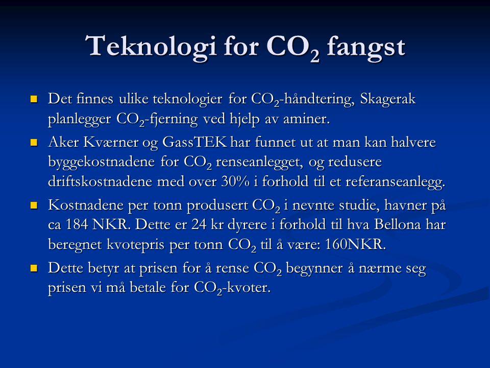 Teknologi for CO2 fangst