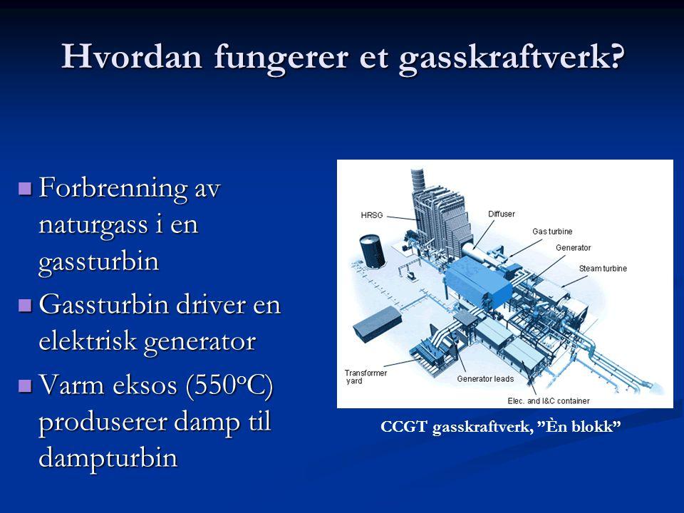 Hvordan fungerer et gasskraftverk
