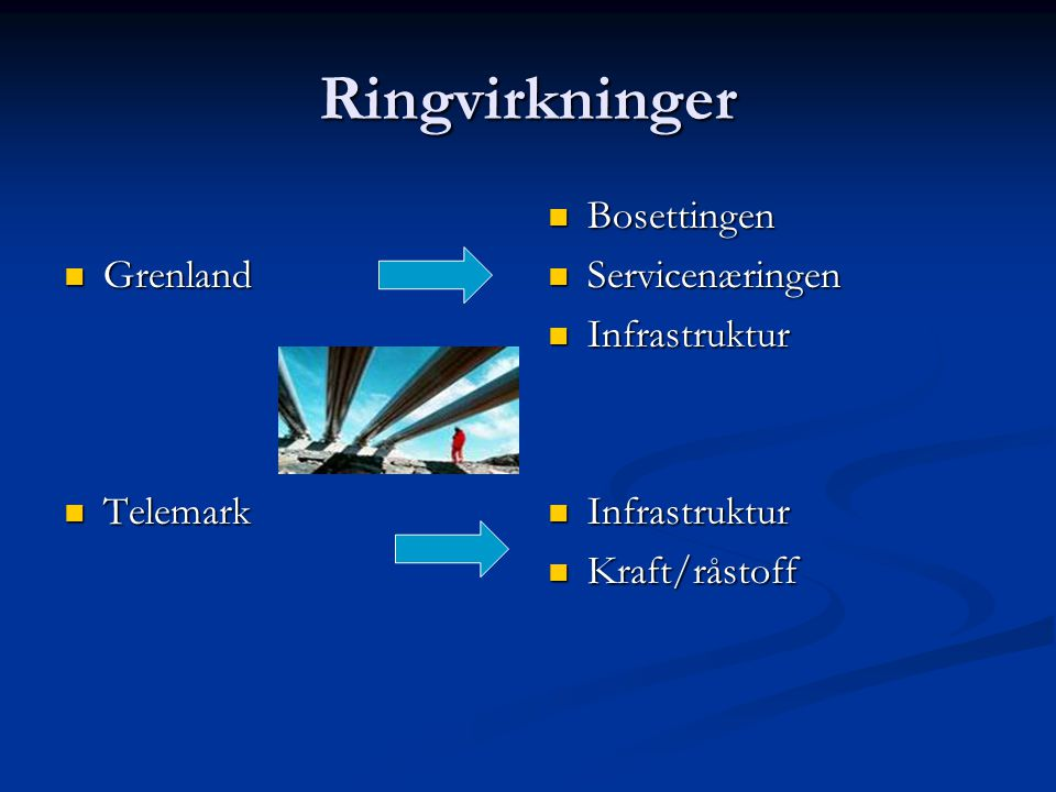 Ringvirkninger Grenland Telemark Bosettingen Servicenæringen