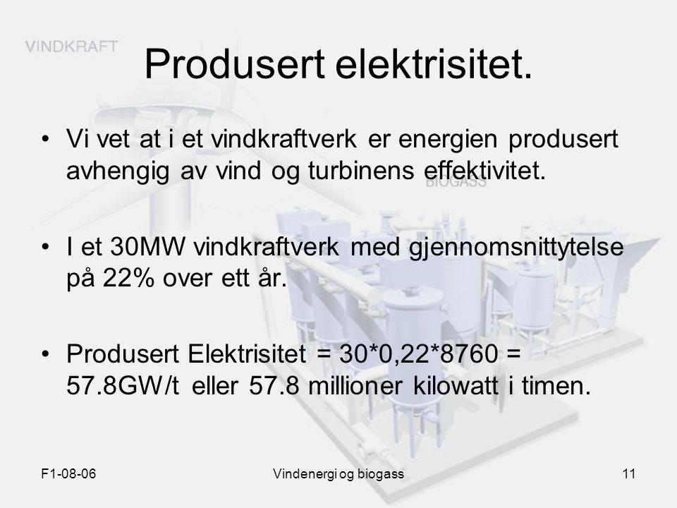 Produsert elektrisitet.
