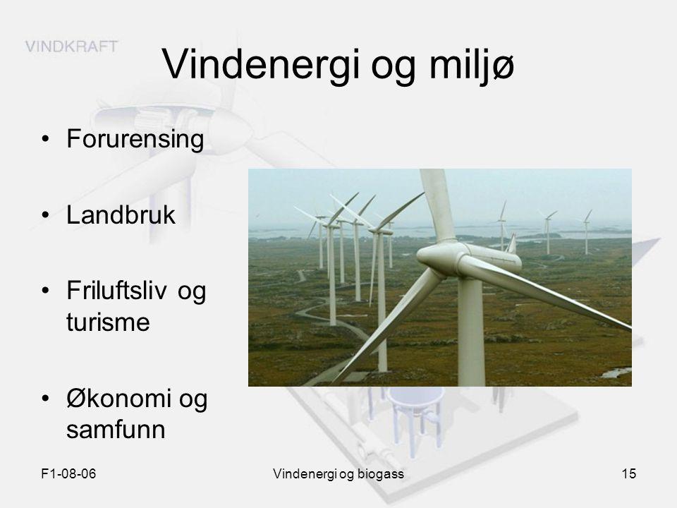 Vindenergi og miljø Forurensing Landbruk Friluftsliv og turisme