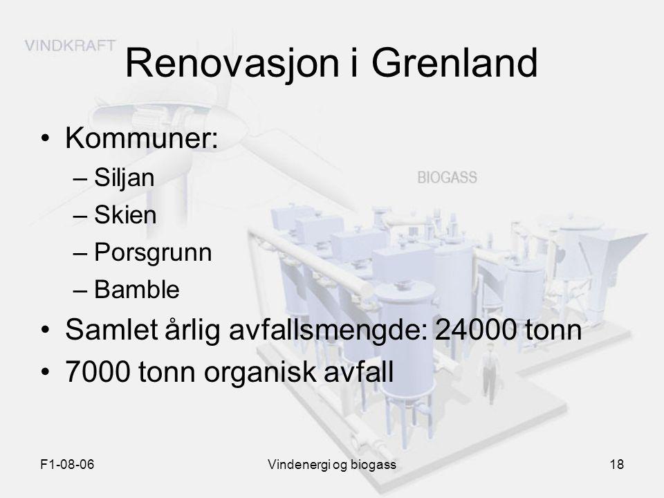 Renovasjon i Grenland Kommuner: Samlet årlig avfallsmengde: 24000 tonn