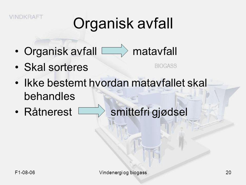Organisk avfall Organisk avfall matavfall Skal sorteres