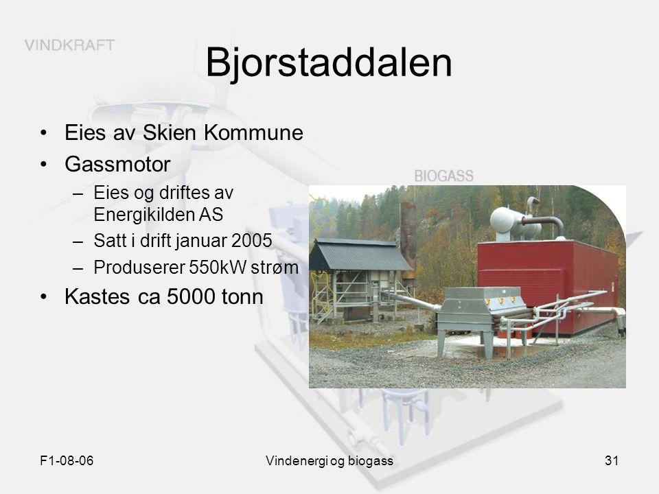 Bjorstaddalen Eies av Skien Kommune Gassmotor Kastes ca 5000 tonn