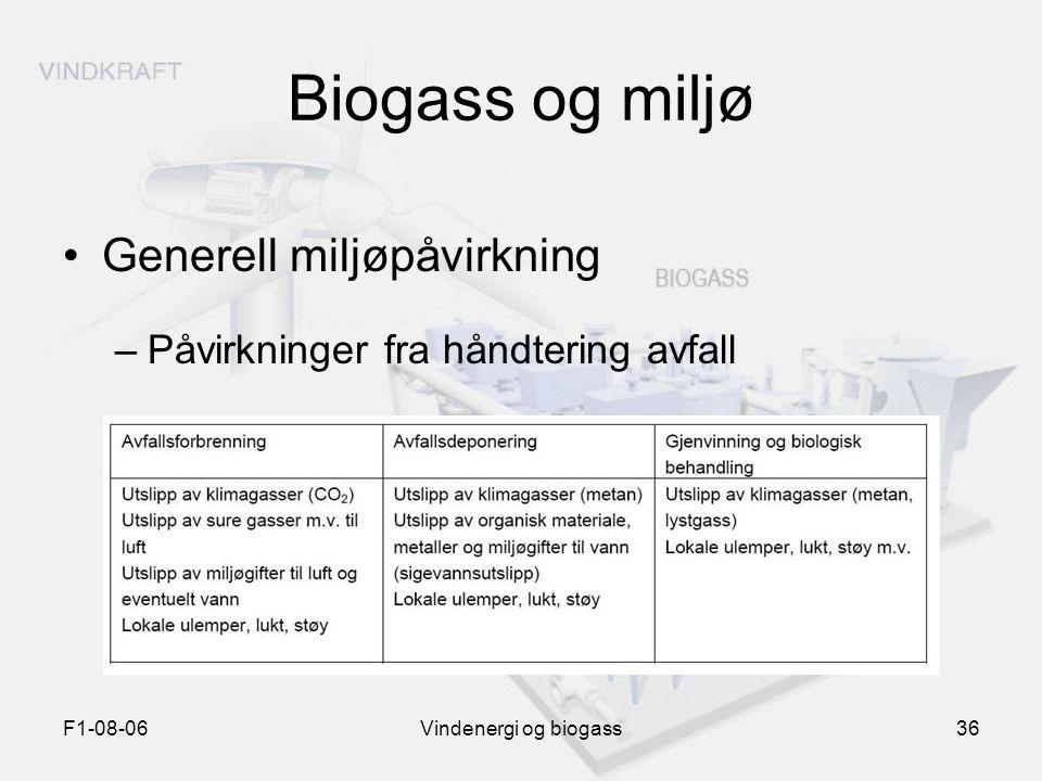 Biogass og miljø Generell miljøpåvirkning