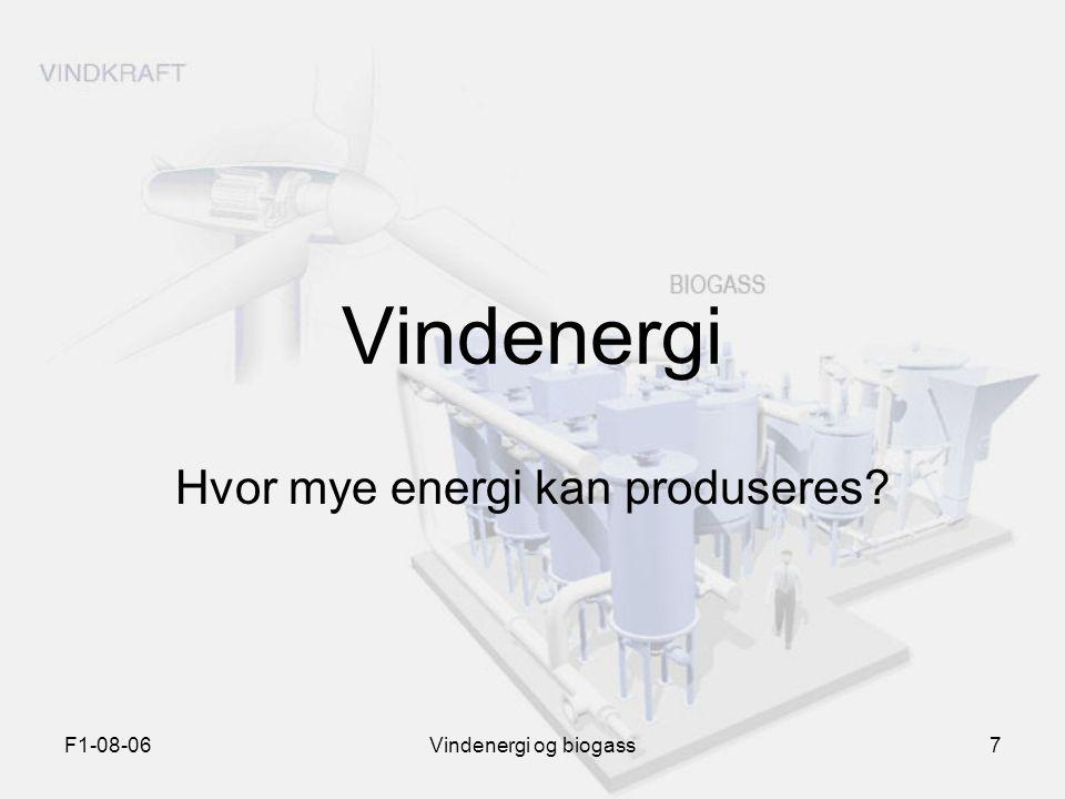 Hvor mye energi kan produseres