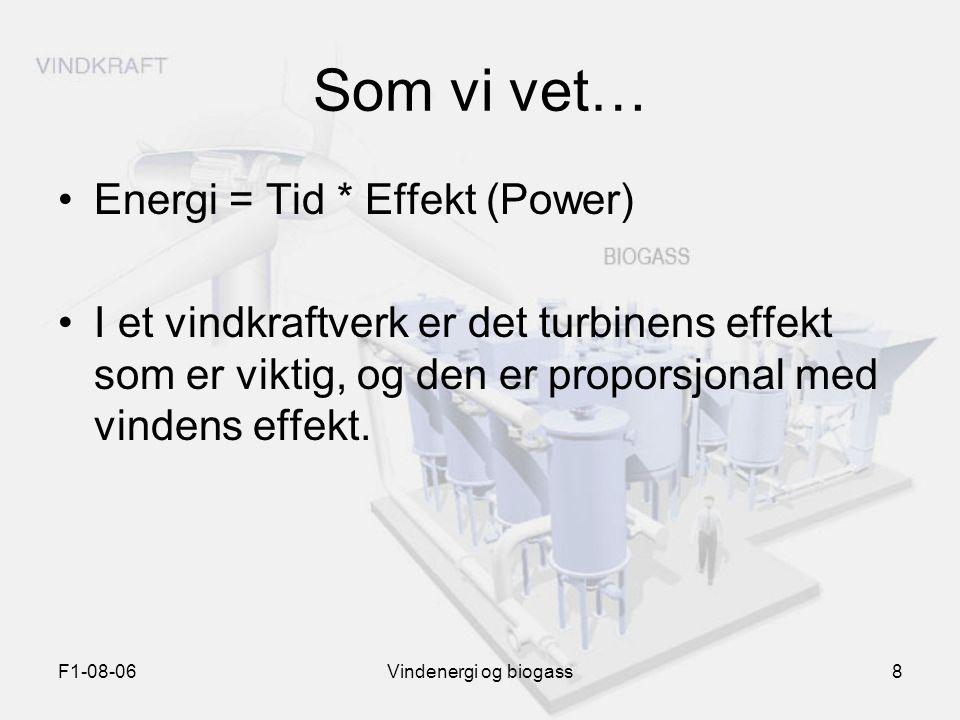 Som vi vet… Energi = Tid * Effekt (Power)