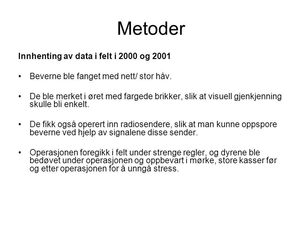 Metoder Innhenting av data i felt i 2000 og 2001