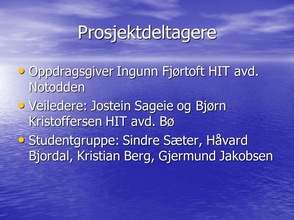 Prosjektdeltagere Oppdragsgiver Ingunn Fjørtoft HIT avd. Notodden