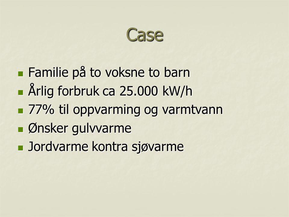 Case Familie på to voksne to barn Årlig forbruk ca 25.000 kW/h