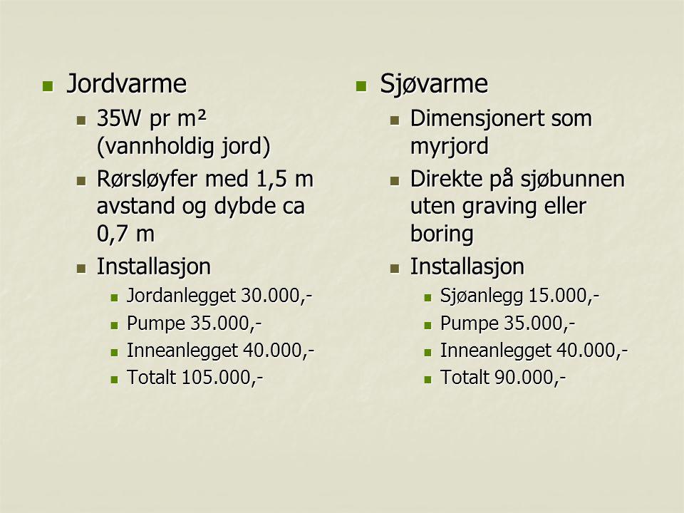 Jordvarme Sjøvarme 35W pr m² (vannholdig jord)