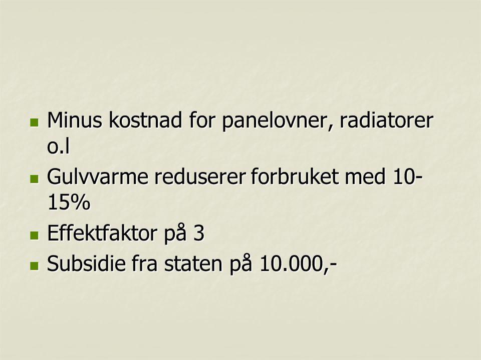 Minus kostnad for panelovner, radiatorer o.l